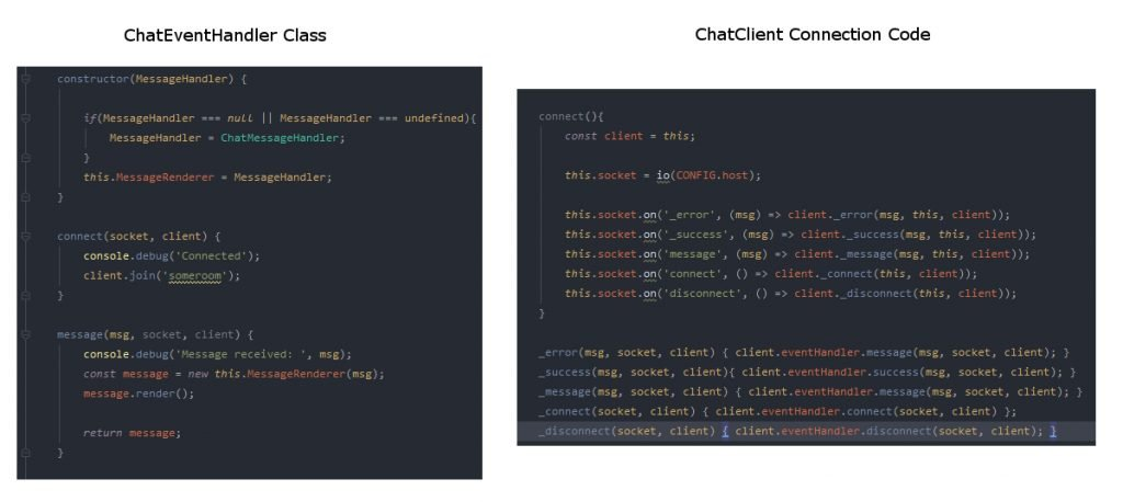 ChatEventHandler and ChatClient Code
